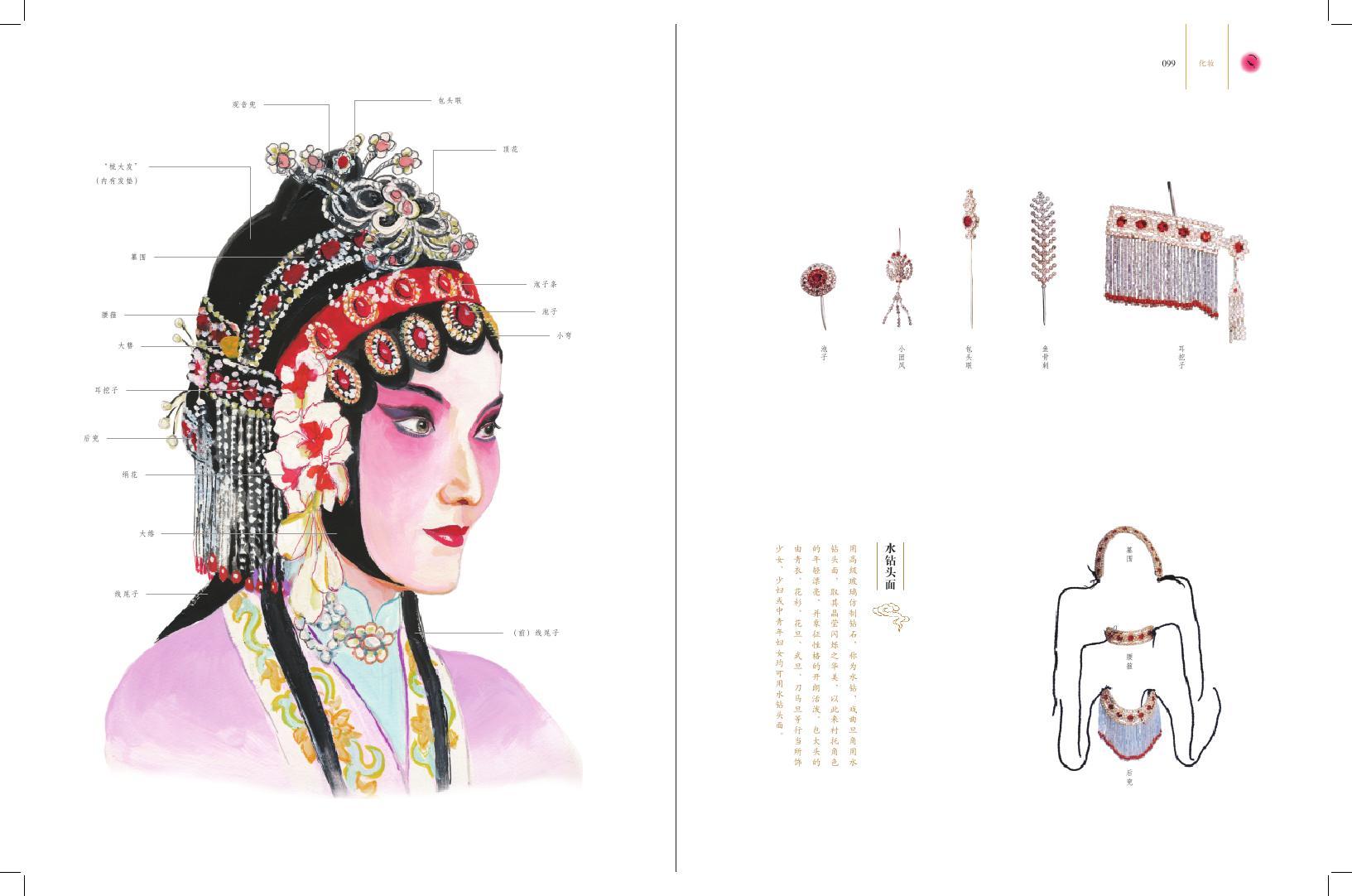 清花美女手绘图